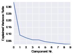 Explainedvariance
